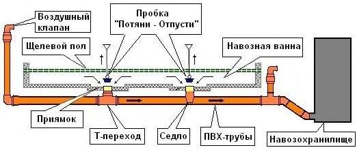 Особливості розташування пробки в системі Fog Agroteknik